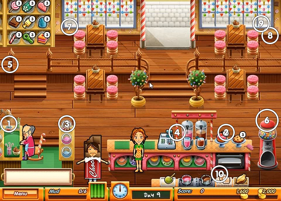 Delicious - Emily's Taste of Fame -Mice Locations Candy Shop