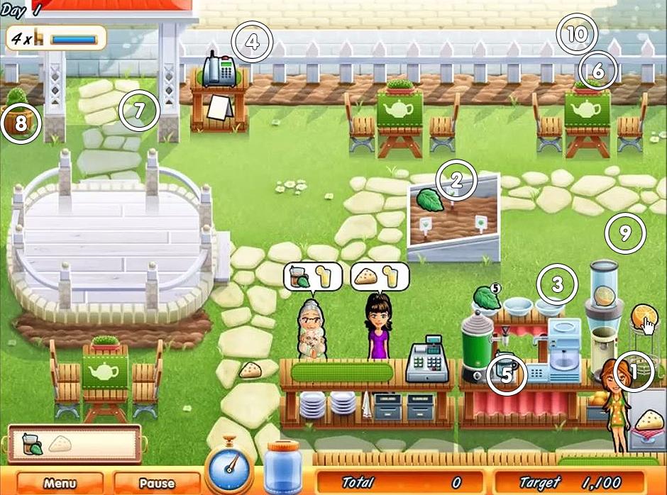 Delicious - Emily's Tea Garden - Mice Locations Garden