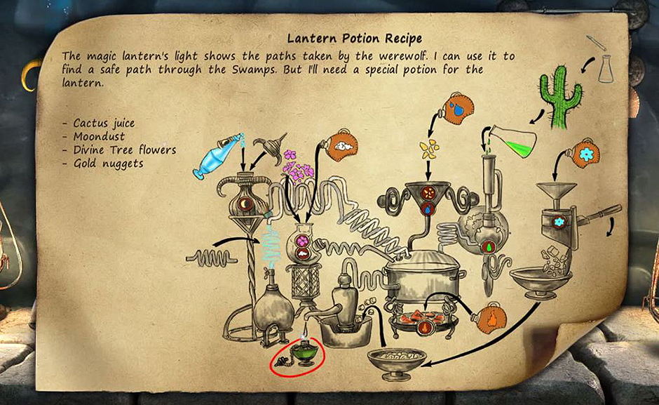 Lost Lands - The Four Horsemen - Latern Potion Recipe