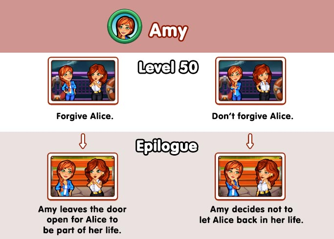 Dr. Cares - Family Practice Collector's Edition - Story Choices - Amy